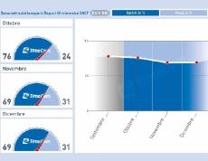 Report_Barometro_dei_Trasporti_TimoCom_4_trimestre_2017_01