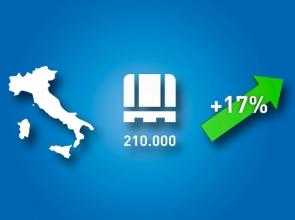 TimoCom_in_crescita_in_Italia