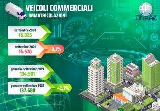 veicoli_commerciali_unrae_transportonline_01