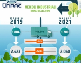 veicoli_industriali_unrae_transportonline